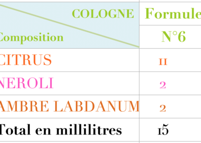 cologne 6