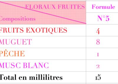 creer son parfum Formules floraux 5