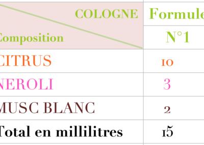 formule cologne 1