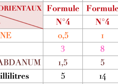 Formule Fleuri Oriental Jasmin Ambre