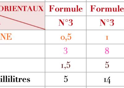 Formule Fleuri Oriental Jasmin Santal