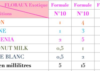 Formule Floraux Tiaré 2