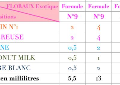 Formule Floraux Tiaré