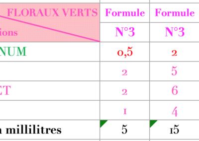 Formule Floraux Verts