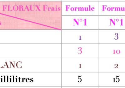 Formule Floraux frais