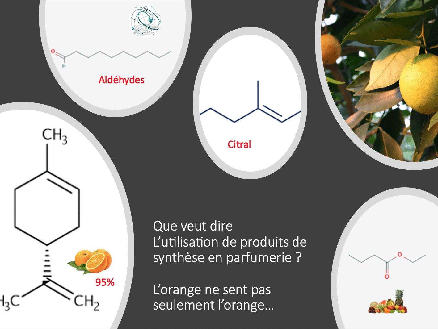 interet de la synthese en parfumerie
